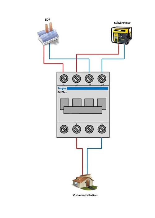 Generator Changeover Switch Wiring Diagram Queensland : Electrical circuit protection hager sf